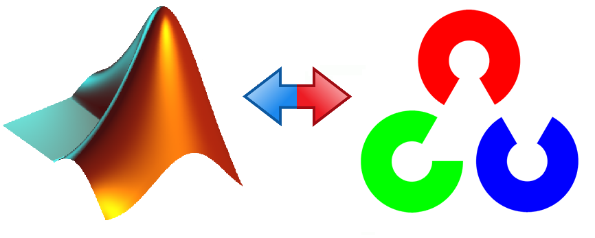 Matalb and OpenCV - File Exchange - MATLAB Central