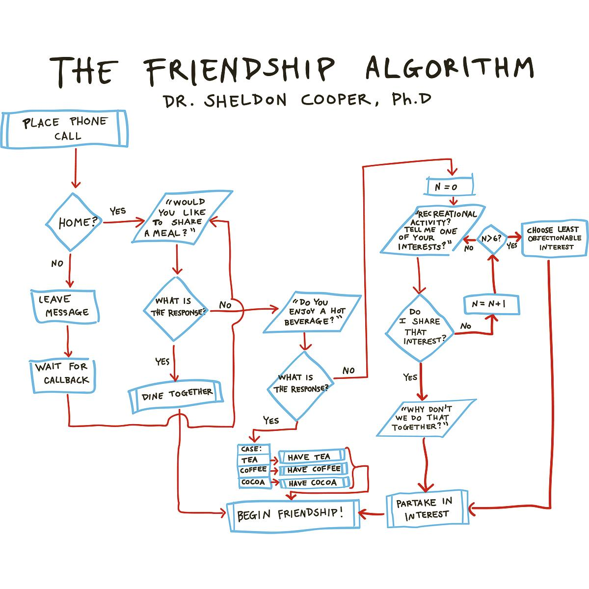 Friendship Algorithm The Big Bang Theory The Big Bang Theory Freindship