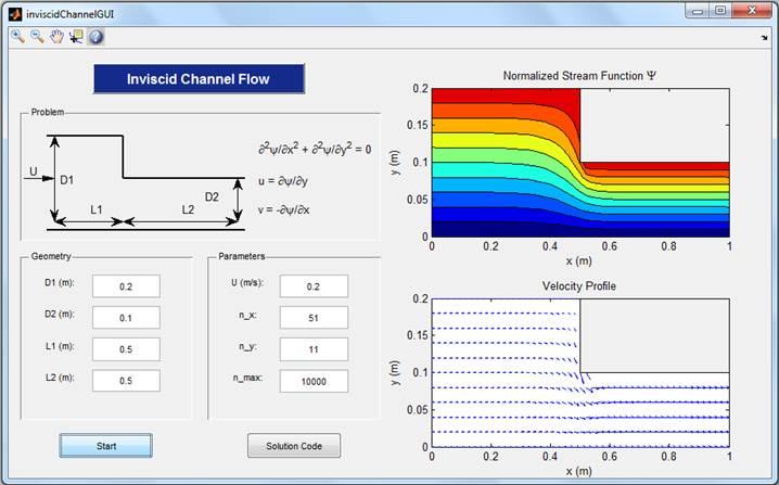 Inviscid Channel Flow - File Exchange - MATLAB Central