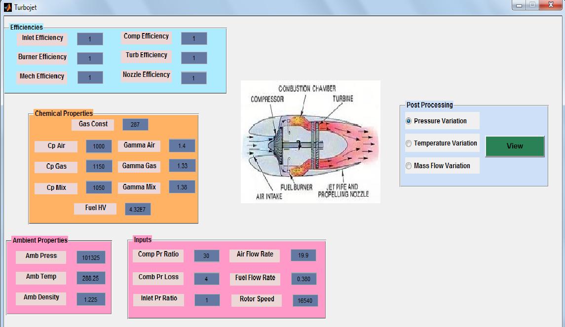 Turbojet Engine Simulation - File Exchange - MATLAB Central