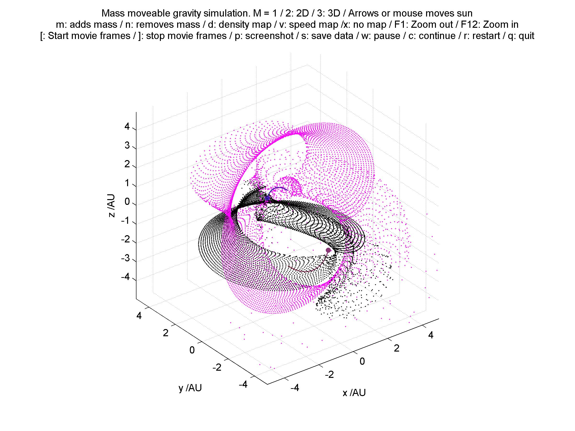 From Polar To Cartesian Matlab Screenshot