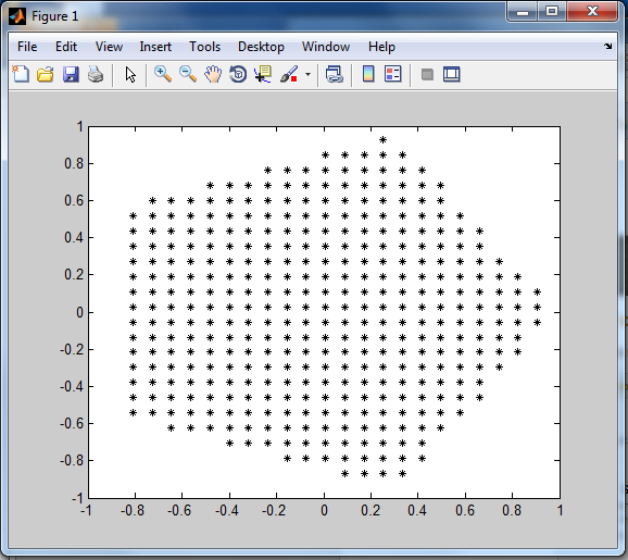 Grid of points within a polygon - File Exchange - MATLAB Central