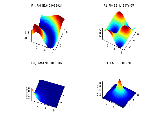2D and 3D Remapping - File Exchange - MATLAB Central