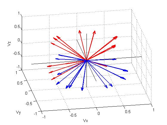 Simulation d'un système sous Matlab | MenuTuto.com