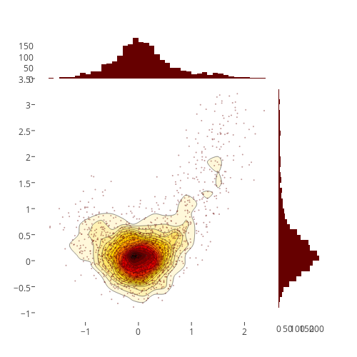 Plotly | Online MATLAB Graphing - File Exchange - MATLAB Central