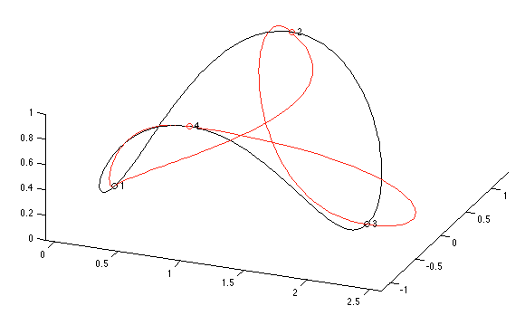 3d Line Drawing Algorithm : Smooth d bezier curves with implicit control points