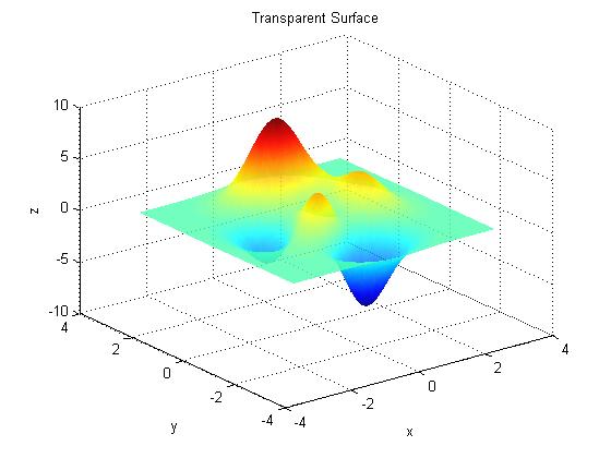 Figure2epsdemo1_05