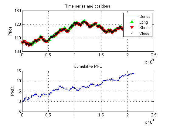 Rsi strategy backtest