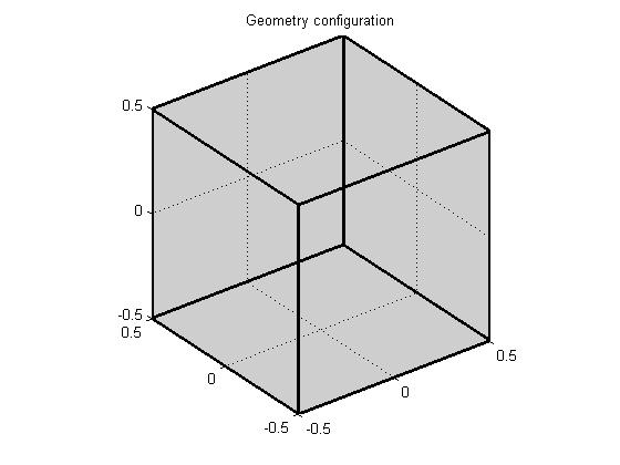 Cube_3d_centered_pt0_help_01