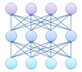 Deep Neural Network - File Exchange - MATLAB Central