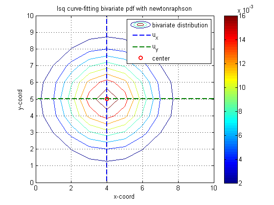 Newton raphson solver file exchange matlab central published with matlab r2013a ccuart Choice Image