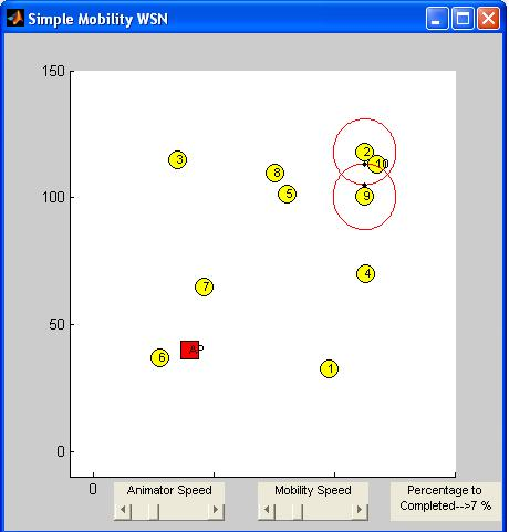 Mobility WSN Animator - File Exchange - MATLAB Central