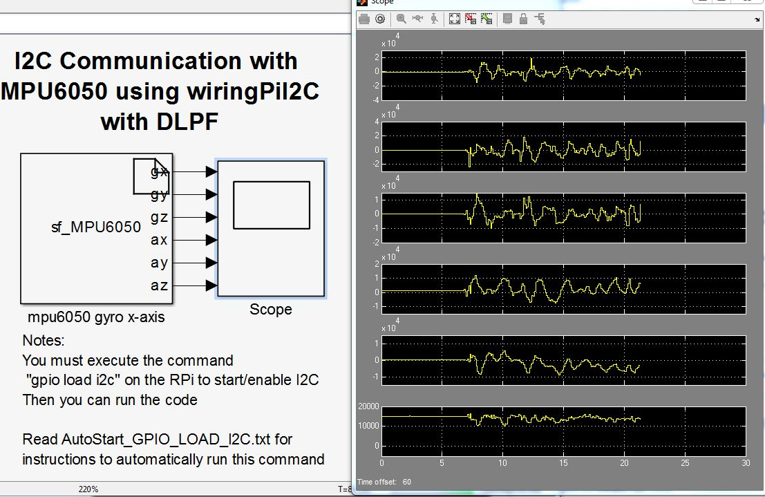 Swell Raspberry Pi Mpu6050 Sfunction With I2C Communication Using Wiring 101 Cranwise Assnl