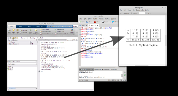 latexTable - File Exchange - MATLAB Central