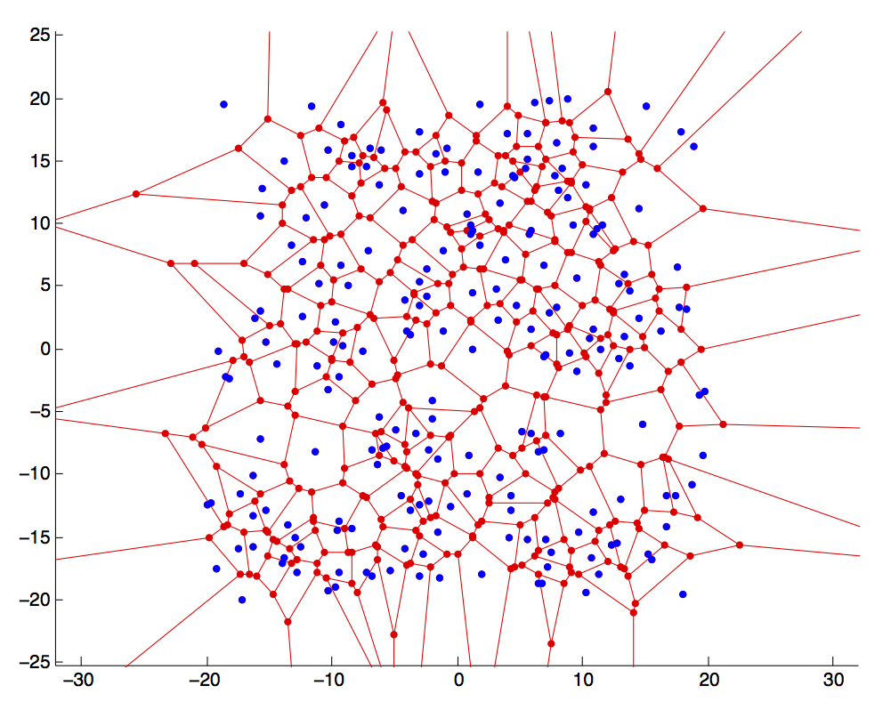 Power Diagrams File Exchange Matlab Central Voronoi Diagram Tutorial