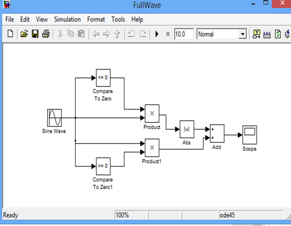 Full Wave Rectifier Operation Implementation In Simulink File Connection Diagram