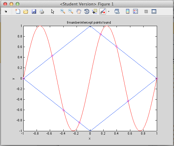 how to create two lines in matlab