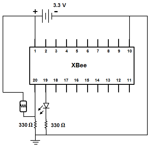 Wireless control and monitoring of an LED using XBee on