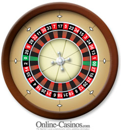 Roulette wheel selection code in c