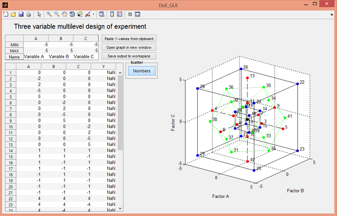 Window Multi Variable: GUI For Evaluation Of A Custom Three Variables Multilevel DoE