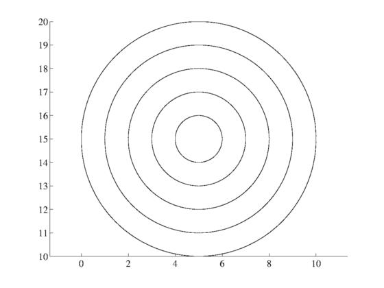 Circle Plotter