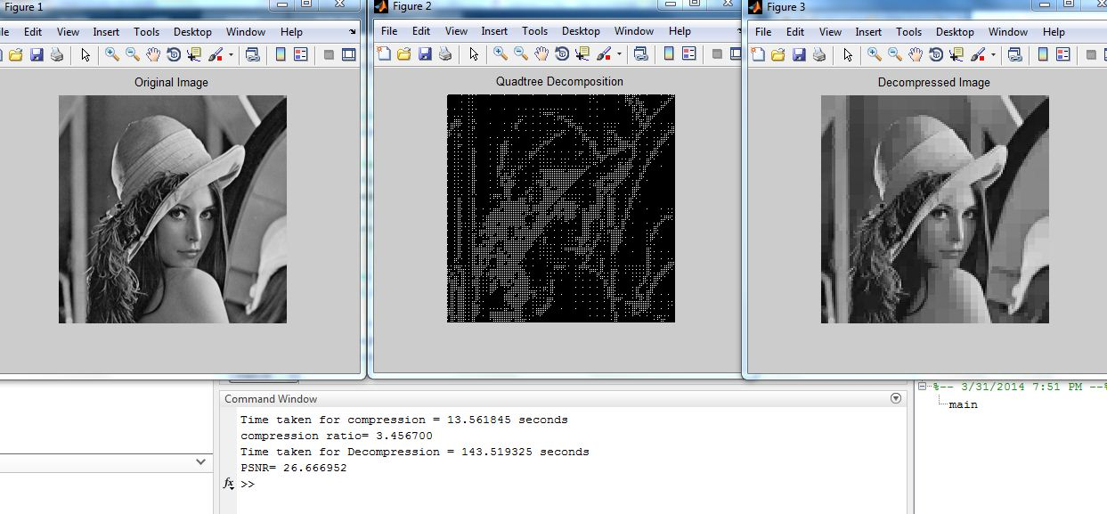 fractal Image compression using Quadtree decomposition and huffman