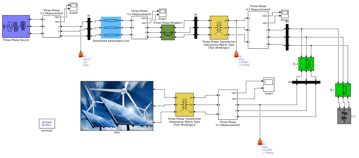 Hybrid Photovoltaic And Wind Power System File Exchange Matlab Central