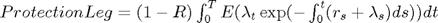 $Protection Leg =(1-R)\int_0^T E( \lambda_t\exp(-\int_0^t(r_s+\lambda_s)ds))dt$
