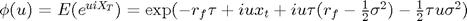 $\phi(u)=E(e^{uiX_T})=\exp(-r_f\tau +iux_t+ iu\tau(r_f-\frac{1}{2}\sigma^2)-\frac{1}{2}\tau u \sigma^2)$