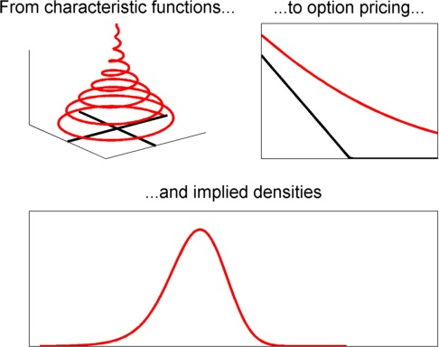 Binary option pricing matlab