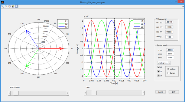 Phasor diagram analyser - File Exchange - MATLAB Central