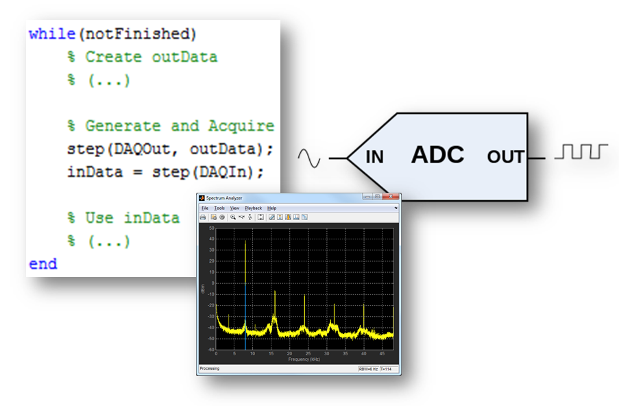 Live data acquisition for real-time signal processing in MATLAB