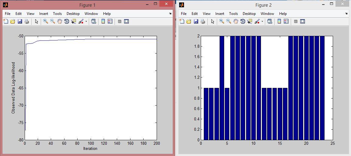 GMM based Expectation Maximization Algorithm zip - File