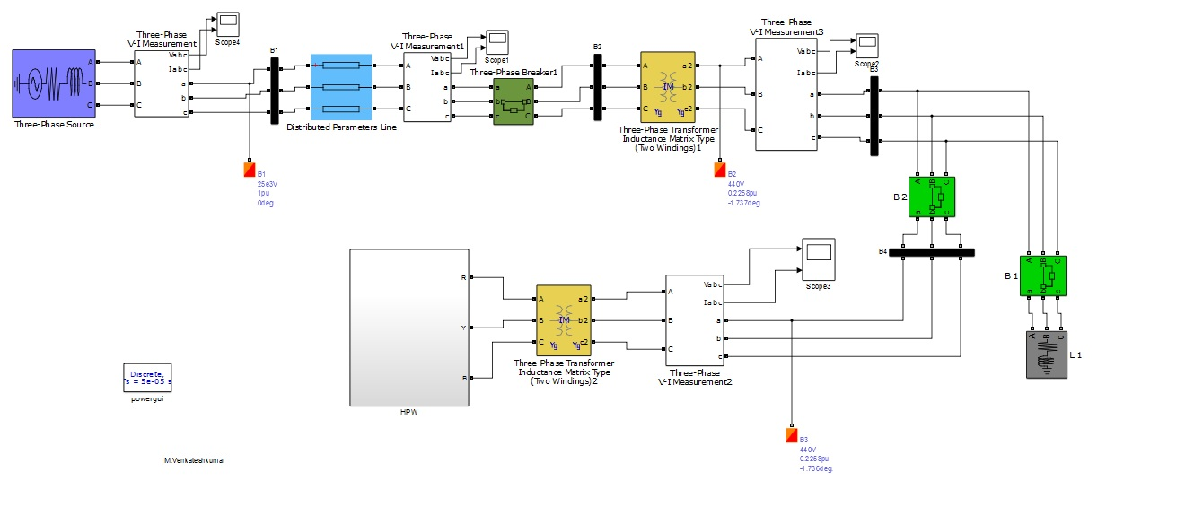 Hybrid Photovoltaic And Wind Power System File Exchange
