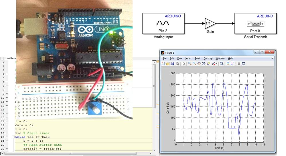 Arduino Serial Data Acquisition File Exchange Matlab