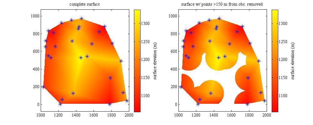 2-D Diffraction Pattern