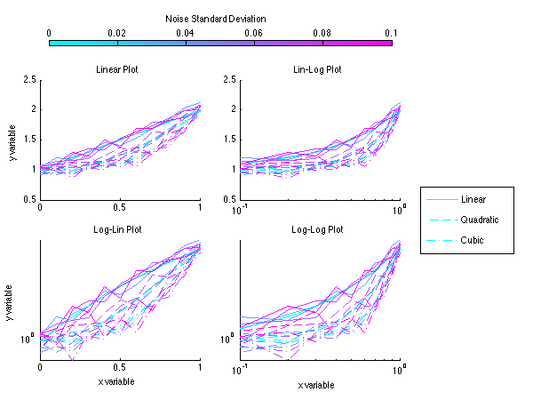 how to make separate subplots in matlab