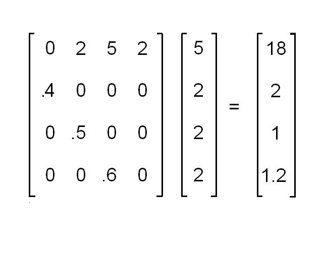 Numerical Analysis amp Statistics MATLAB R NumPy Julia
