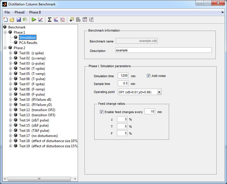 multivariate statistical process control pdf