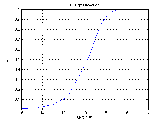Energy_detection_01