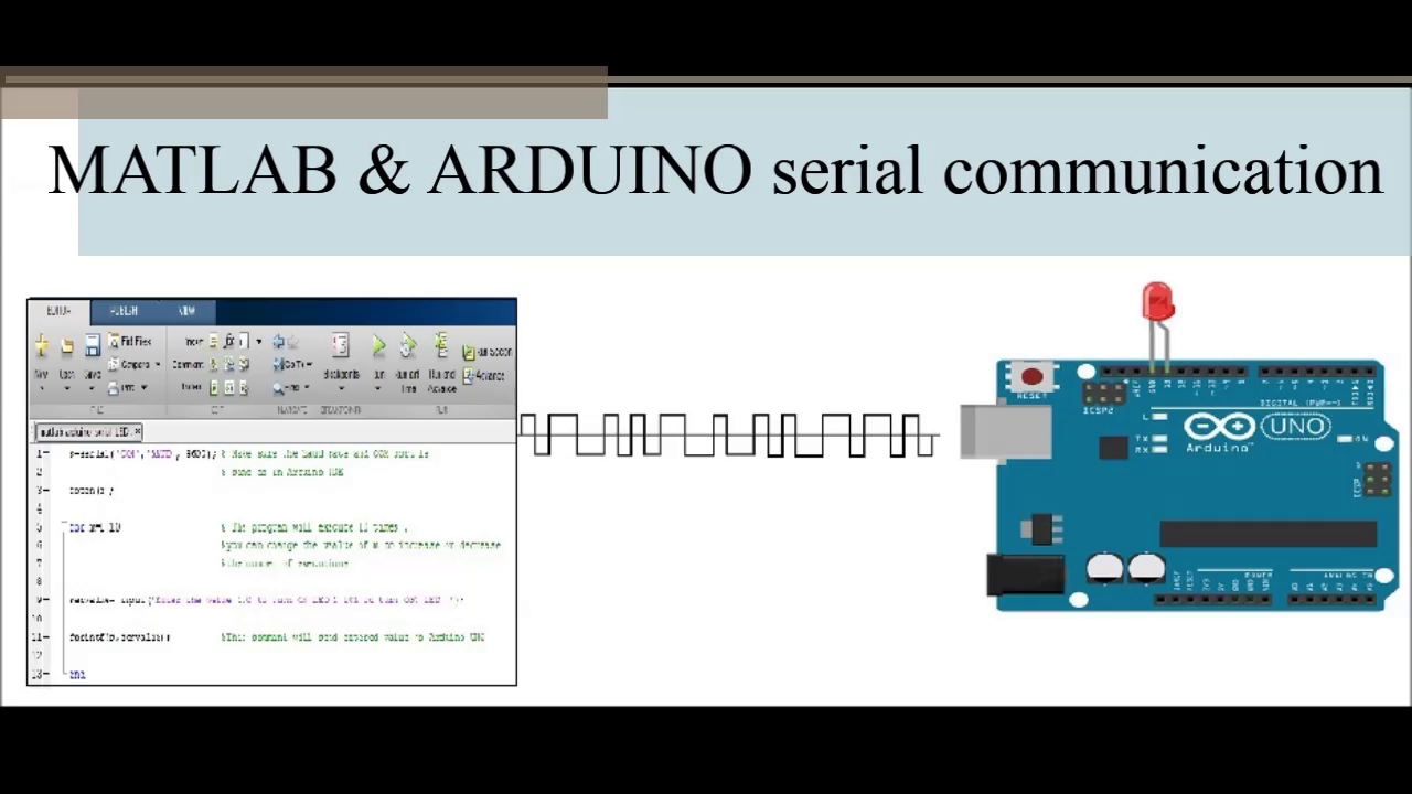 Matlab abd arduino uno serial comm led blinking file