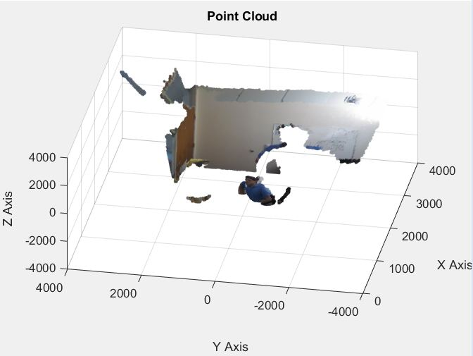 Point Cloud Acquisition and Viewing