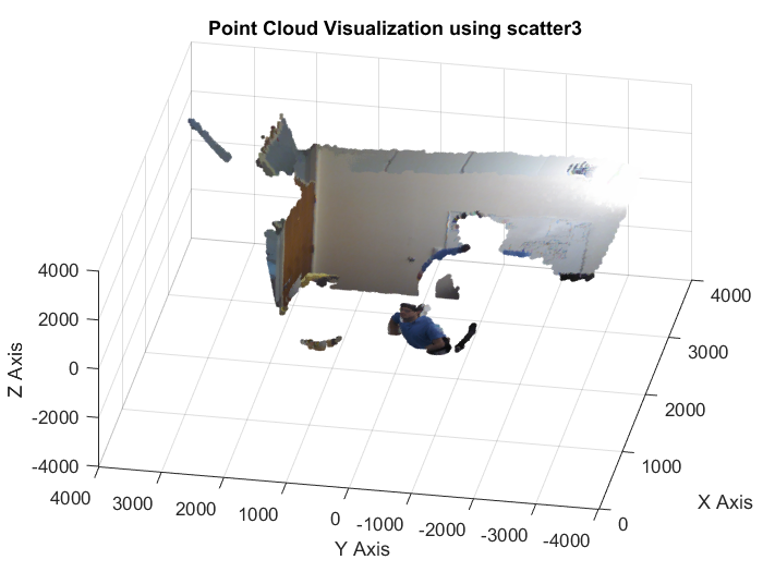 Visualizepointcloudexample_02