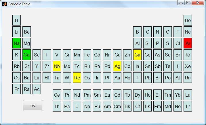 Periodic table file exchange matlab central image thumbnail urtaz Image collections