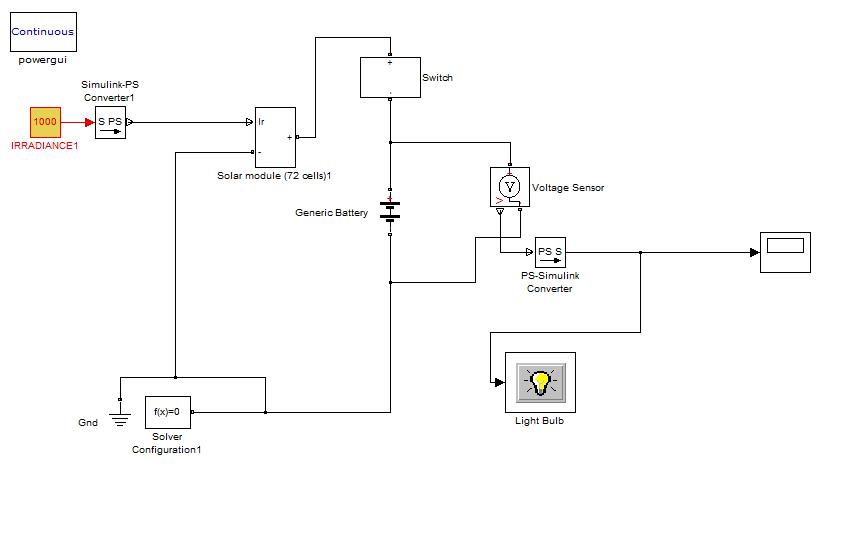 Automatic Solar Street Light System - File Exchange - MATLAB