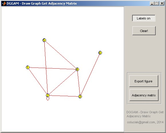 how to draw phasors in matlab