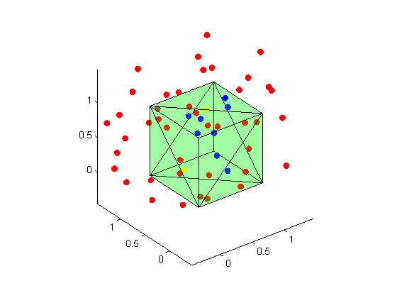 tutorial and examples of pinpolyhedron function mathworks 日本