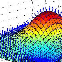 Find 3D Normals and Curvature - File Exchange - MATLAB Central