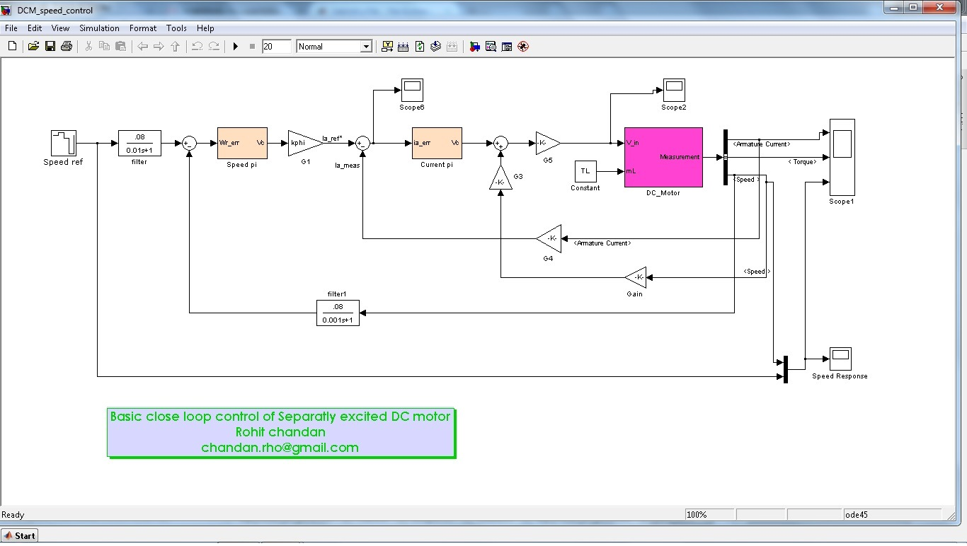 Modeling And Speed Control Of Separately Excited Dc Motor File Controller Diagram Image Thumbnail