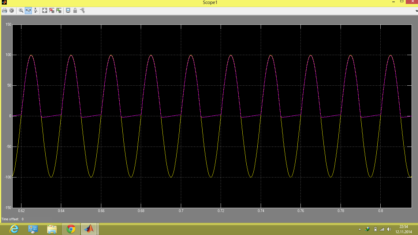 Half Wave Rectifier With Resistive Load File Exchange Matlab Central Full Rectification Circuit